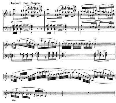 Où trouver des partitions pour piano ?